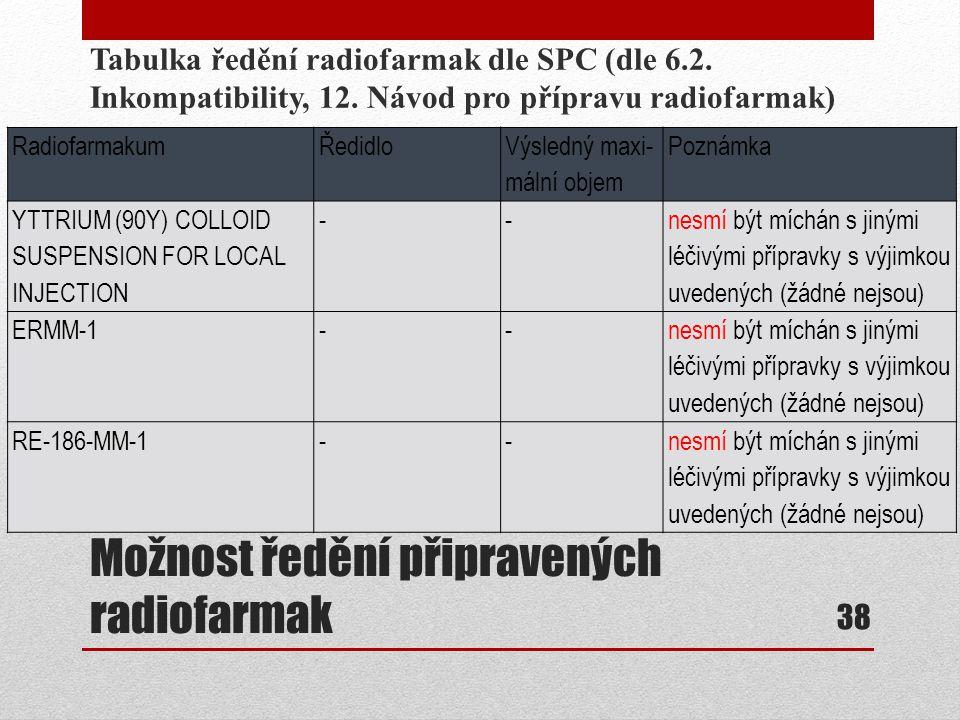 Možnost ředění připravených radiofarmak Tabulka ředění radiofarmak dle SPC (dle 6.2. Inkompatibility, 12. Návod pro přípravu radiofarmak) 38 Radiofarm