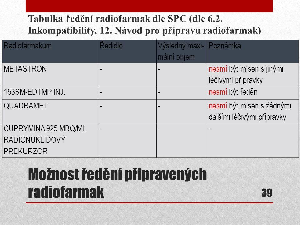 Možnost ředění připravených radiofarmak Tabulka ředění radiofarmak dle SPC (dle 6.2. Inkompatibility, 12. Návod pro přípravu radiofarmak) 39 Radiofarm