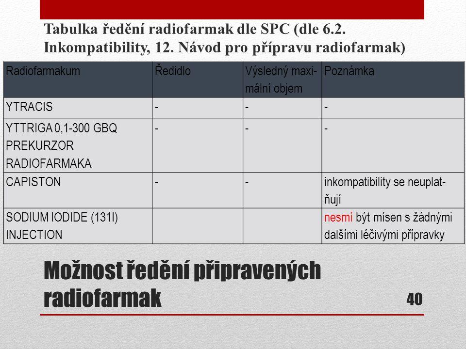 Možnost ředění připravených radiofarmak Tabulka ředění radiofarmak dle SPC (dle 6.2. Inkompatibility, 12. Návod pro přípravu radiofarmak) 40 Radiofarm