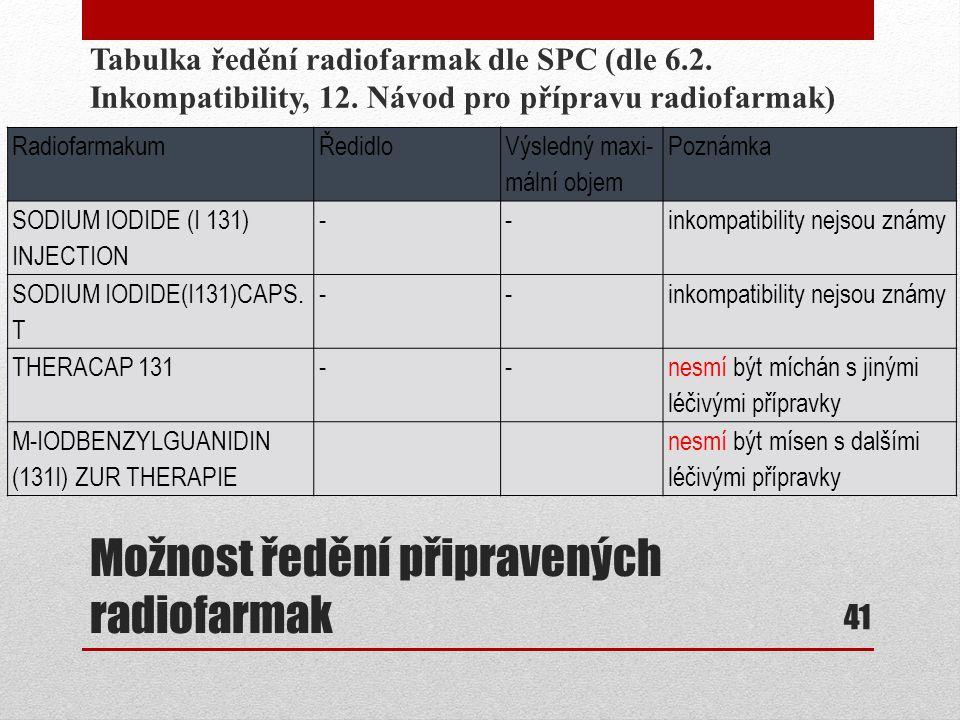 Možnost ředění připravených radiofarmak Tabulka ředění radiofarmak dle SPC (dle 6.2. Inkompatibility, 12. Návod pro přípravu radiofarmak) 41 Radiofarm