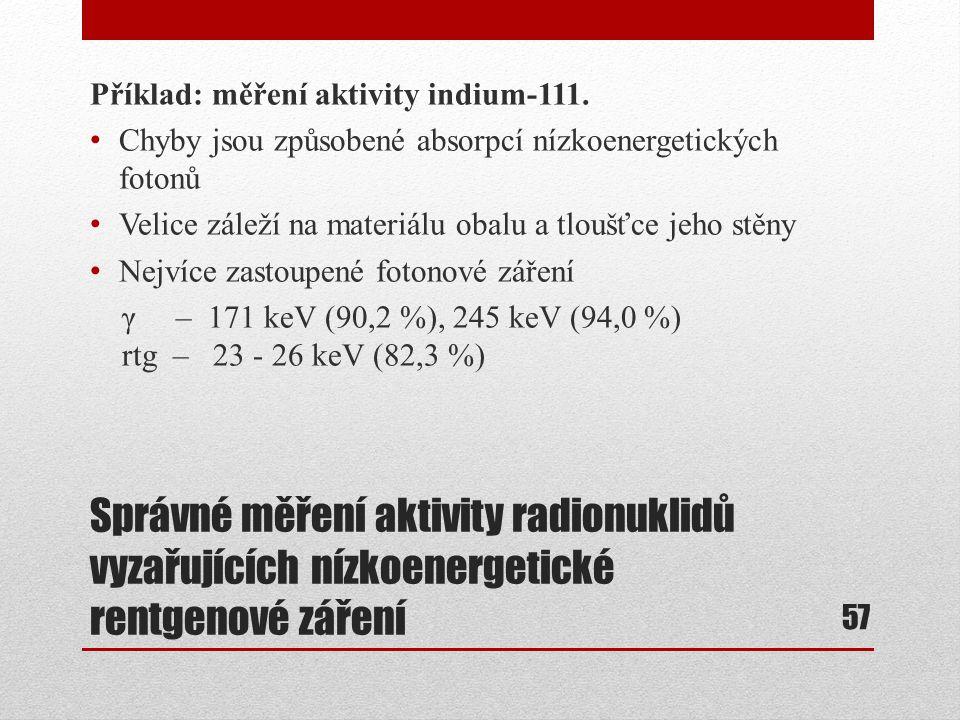 Správné měření aktivity radionuklidů vyzařujících nízkoenergetické rentgenové záření Příklad: měření aktivity indium-111. Chyby jsou způsobené absorpc