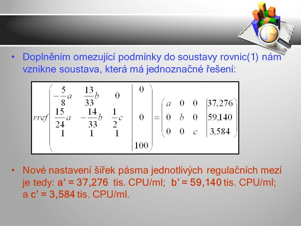 Doplněním omezující podmínky do soustavy rovnic(1) nám vznikne soustava, která má jednoznačné řešení: Nové nastavení šířek pásma jednotlivých regulačních mezí je tedy: a' = 37,276 tis.