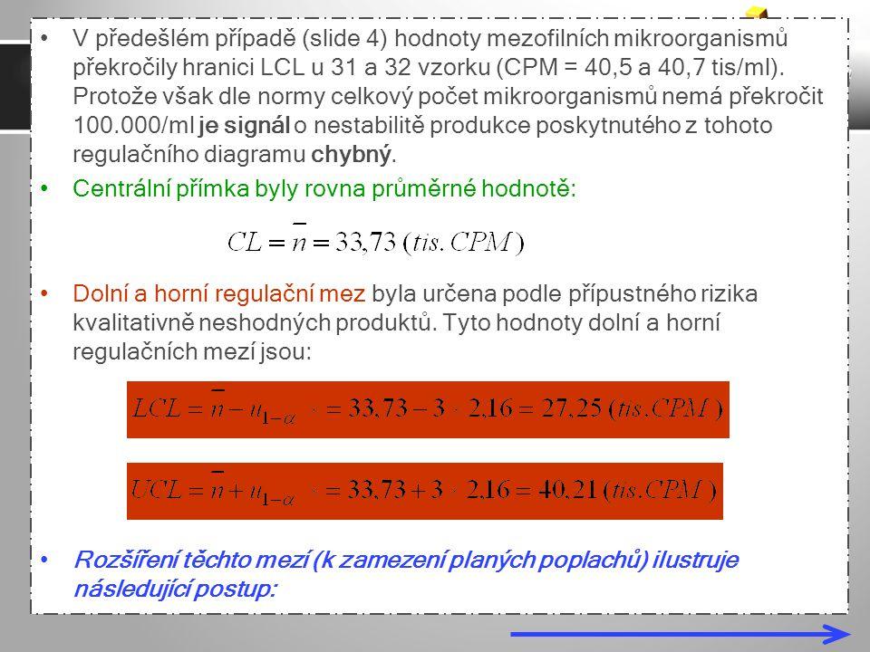 V předešlém případě (slide 4) hodnoty mezofilních mikroorganismů překročily hranici LCL u 31 a 32 vzorku (CPM = 40,5 a 40,7 tis/ml). Protože však dle