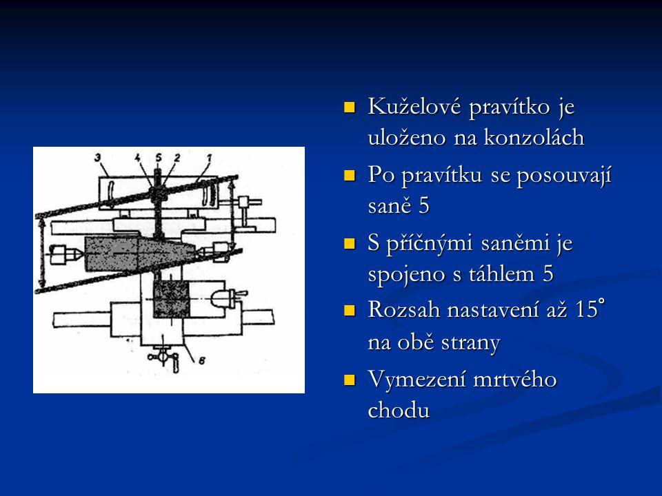 Kuželové pravítko je uloženo na konzolách Kuželové pravítko je uloženo na konzolách Po pravítku se posouvají saně 5 Po pravítku se posouvají saně 5 S příčnými saněmi je spojeno s táhlem 5 S příčnými saněmi je spojeno s táhlem 5 Rozsah nastavení až 15° na obě strany Rozsah nastavení až 15° na obě strany Vymezení mrtvého chodu Vymezení mrtvého chodu