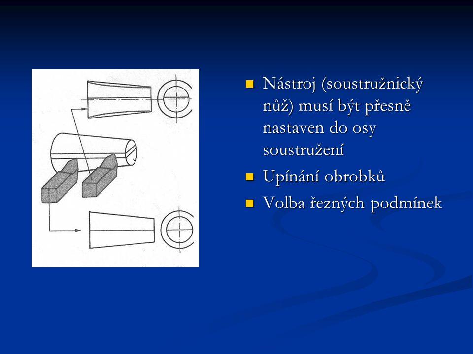 Nástroj (soustružnický nůž) musí být přesně nastaven do osy soustružení Nástroj (soustružnický nůž) musí být přesně nastaven do osy soustružení Upínán
