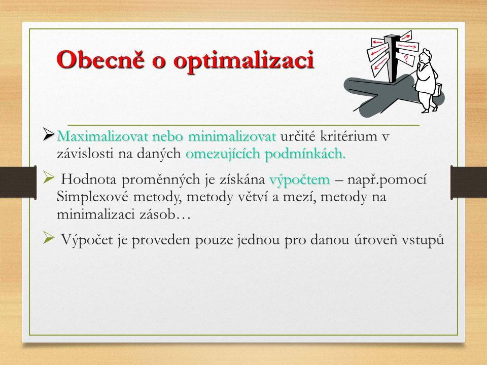 Obecně o optimalizaci  Maximalizovat nebo minimalizovat omezujících podmínkách.  Maximalizovat nebo minimalizovat určité kritérium v závislosti na d