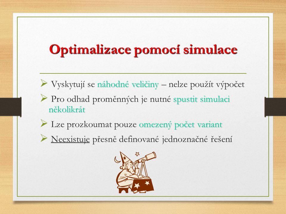 Optimalizace pomocí simulace náhodné veličiny  Vyskytují se náhodné veličiny – nelze použít výpočet spustit simulaci několikrát  Pro odhad proměnnýc