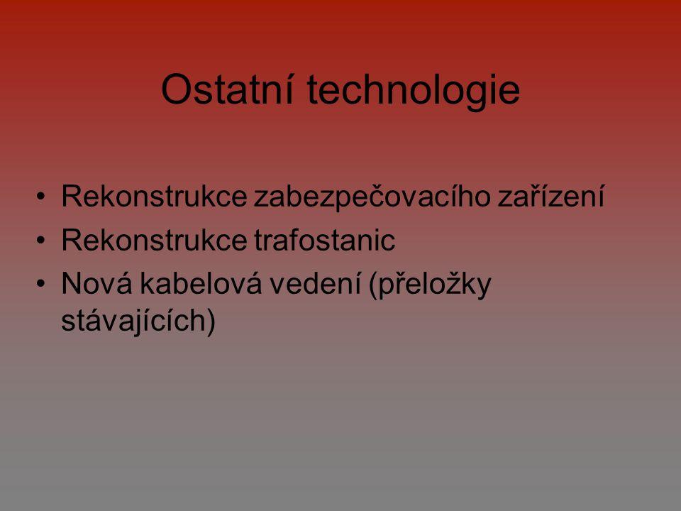 Ostatní technologie Rekonstrukce zabezpečovacího zařízení Rekonstrukce trafostanic Nová kabelová vedení (přeložky stávajících)