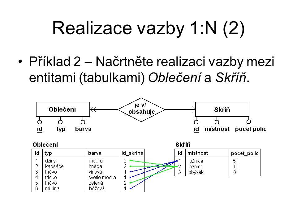 Realizace vazby M:N (1) Nelze jednoduše použít postup z předešlých dvou případů Na obou stranách vazby M:N je více objektů, nelze ani do jedné z tabulek umístit cizí klíč U jednoho záznamu jedné tabulky by bylo třeba mít odkaz na více záznamů druhé tabulky a naopak
