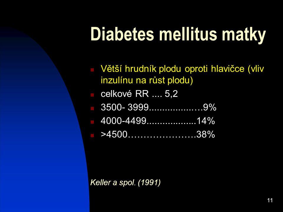 11 Diabetes mellitus matky Větší hrudník plodu oproti hlavičce (vliv inzulínu na růst plodu) celkové RR.... 5,2 3500- 3999................….9% 4000-44