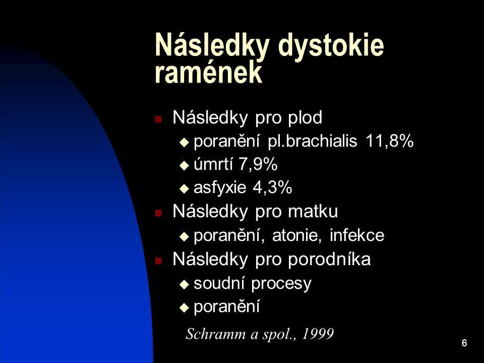 OBPI OBPI – 0,4-4/1000 porodů  58-90 % horní typ (Erb Duschen)  10-58 % kompletní typ  Permanentní obrna: 1:10.000 porodů Včasná neurochirurgická léčba  53-76 % dětí má použitelnou ruku ve věku 8 let 7 El-Gammal a spol., 2010 Pundir and Sinha, 2009