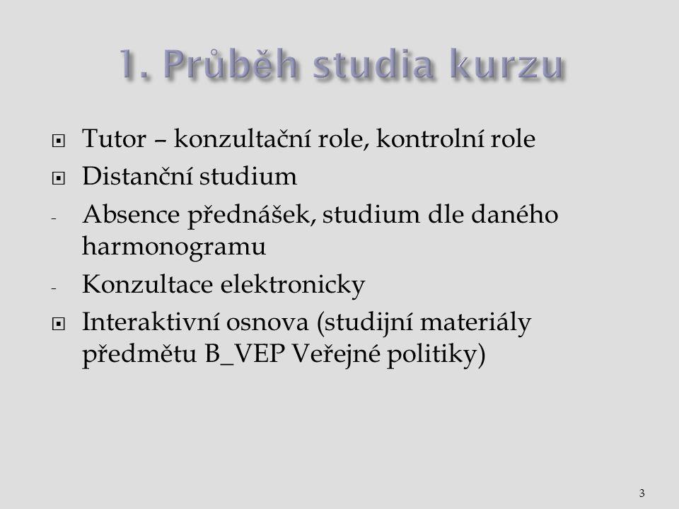  Tutor – konzultační role, kontrolní role  Distanční studium - Absence přednášek, studium dle daného harmonogramu - Konzultace elektronicky  Interaktivní osnova (studijní materiály předmětu B_VEP Veřejné politiky) 3