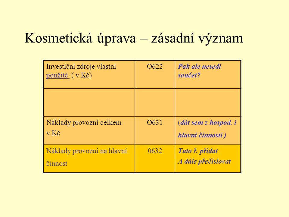 Kosmetická úprava – zásadní význam Investiční zdroje vlastní použité ( v Kč) O622Pak ale nesedí součet? Náklady provozní celkem v Kč O631(dát sem z ho