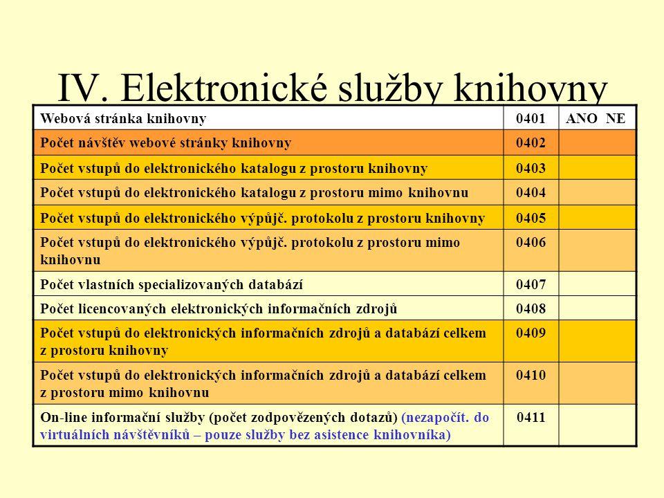 IV. Elektronické služby knihovny Webová stránka knihovny0401ANO NE Počet návštěv webové stránky knihovny0402 Počet vstupů do elektronického katalogu z