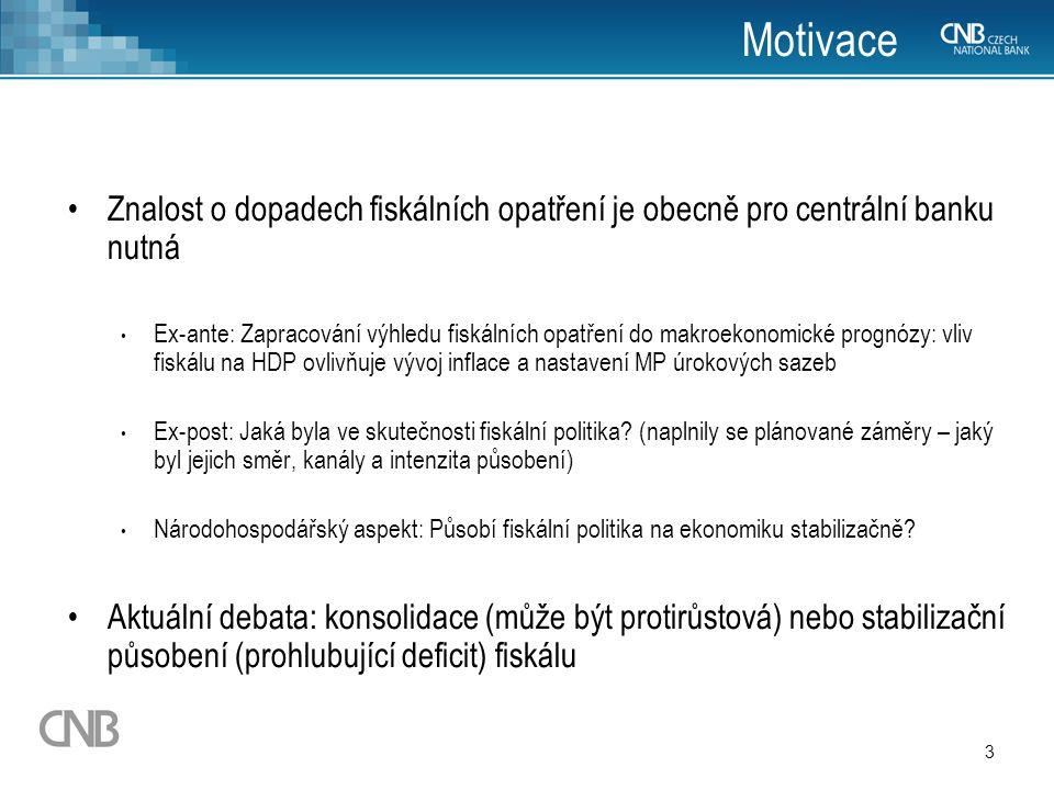 3 Motivace Znalost o dopadech fiskálních opatření je obecně pro centrální banku nutná Ex-ante: Zapracování výhledu fiskálních opatření do makroekonomi