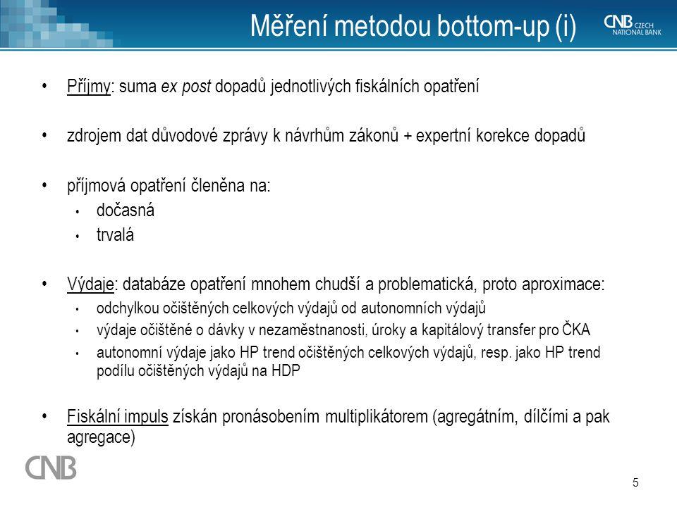 5 Měření metodou bottom-up (i) Příjmy: suma ex post dopadů jednotlivých fiskálních opatření zdrojem dat důvodové zprávy k návrhům zákonů + expertní ko