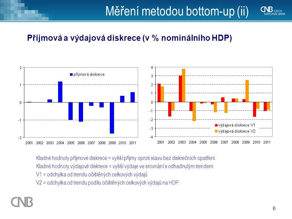 6 Měření metodou bottom-up (ii) Kladné hodnoty příjmové diskrece = vyšší příjmy oproti stavu bez diskrečních opatření. Kladné hodnoty výdajové diskrec