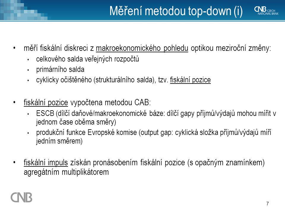 8 Měření metodou top-down (ii) Diskrece měřená agregátními údaji (v % nomin.