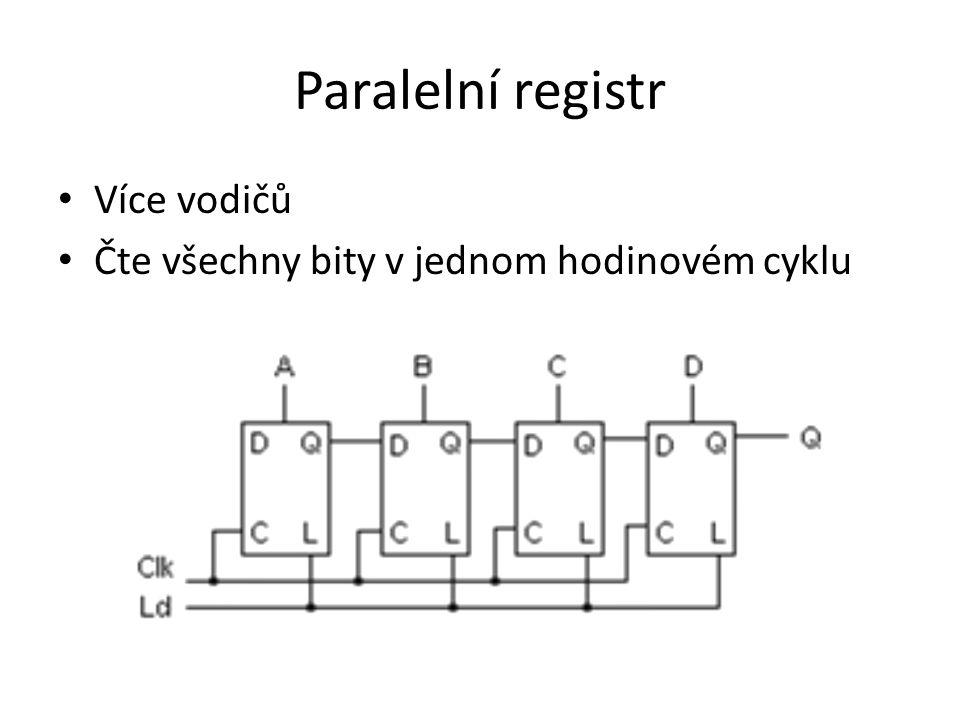 Paralelní registr Více vodičů Čte všechny bity v jednom hodinovém cyklu