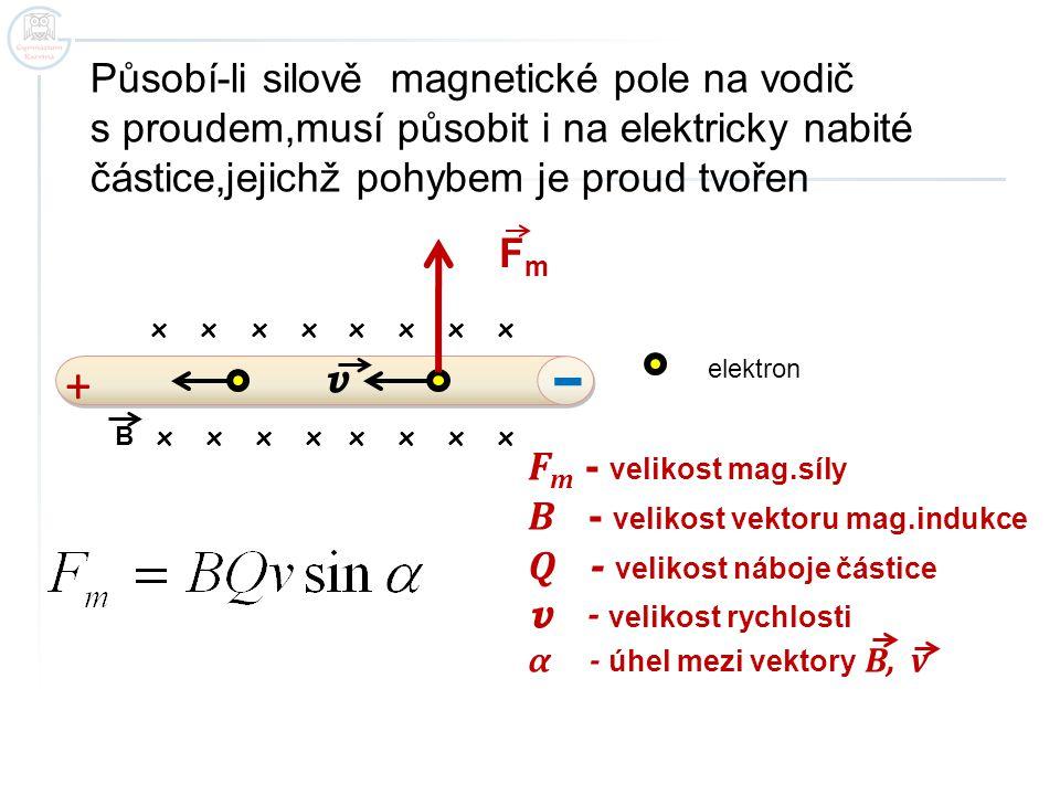 x x Flemingovo pravidlo pro kladně nabitou částici FmFm v Položíme-li otevřenou levou ruku tak,aby prsty ukazovaly směr rychlosti částice a indukční čáry vstupovaly do dlaně,ukazuje odtažený palec směr síly,kterou působí magnetické pole na kladně nabitou částici B
