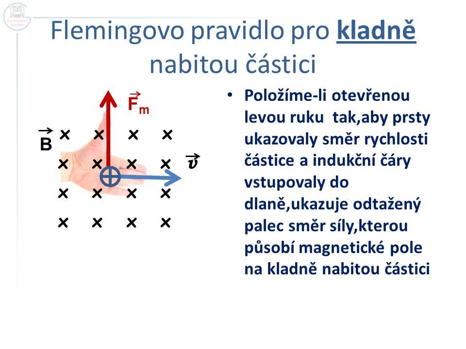 x x Flemingovo pravidlo pro kladně nabitou částici FmFm v Položíme-li otevřenou levou ruku tak,aby prsty ukazovaly směr rychlosti částice a indukční č