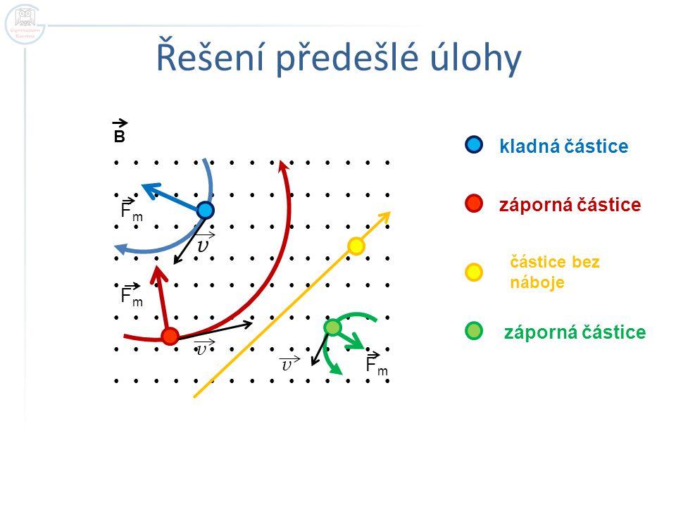 Řešení předešlé úlohy B v v FmFm FmFm v FmFm kladná částice záporná částice částice bez náboje záporná částice