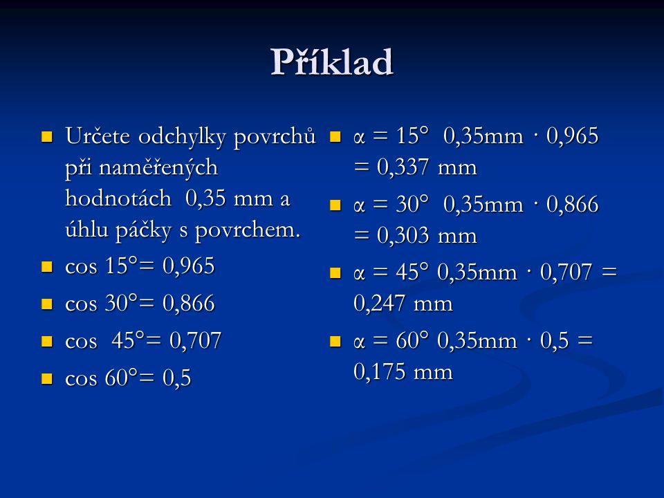 Příklad Určete odchylky povrchů při naměřených hodnotách 0,35 mm a úhlu páčky s povrchem. Určete odchylky povrchů při naměřených hodnotách 0,35 mm a ú