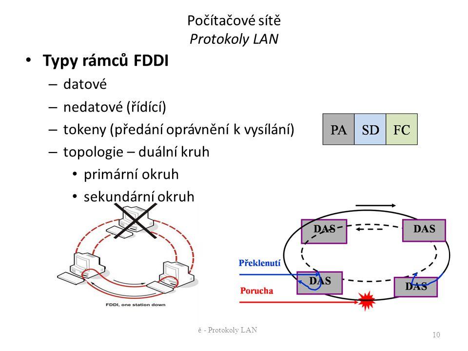 Typy rámců FDDI – datové – nedatové (řídící) – tokeny (předání oprávnění k vysílání) – topologie – duální kruh primární okruh sekundární okruh Počítač