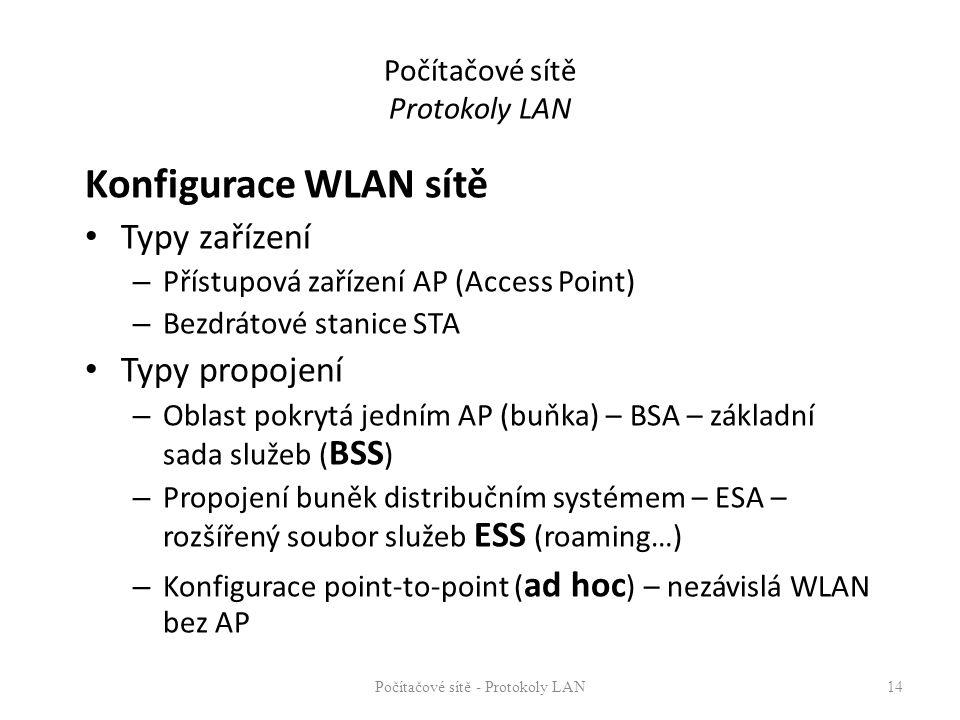 Konfigurace WLAN sítě Typy zařízení – Přístupová zařízení AP (Access Point) – Bezdrátové stanice STA Typy propojení – Oblast pokrytá jedním AP (buňka)