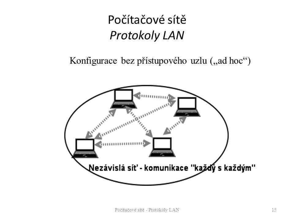 """Počítačové sítě - Protokoly LAN15 Konfigurace bez přístupového uzlu (""""ad hoc"""")"""