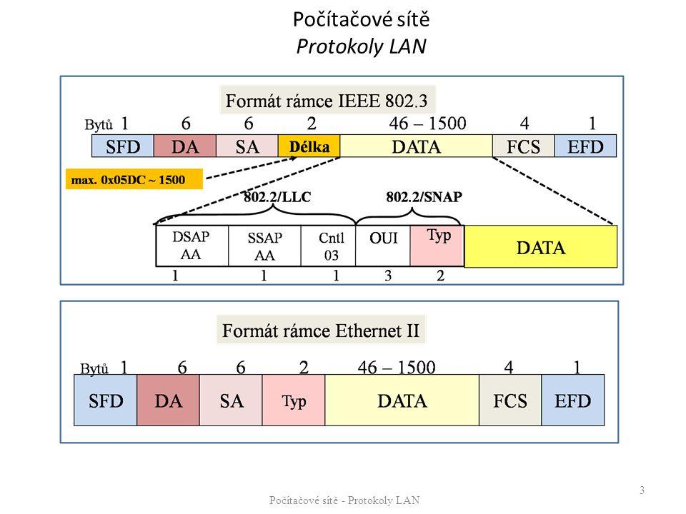 Počítačové sítě Protokoly LAN Počítačové sítě - Protokoly LAN 3