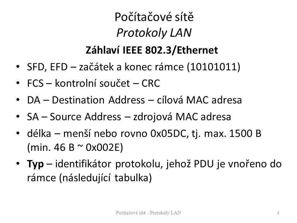 Počítačové sítě Protokoly LAN Záhlaví IEEE 802.3/Ethernet SFD, EFD – začátek a konec rámce (10101011) FCS – kontrolní součet – CRC DA – Destination Ad