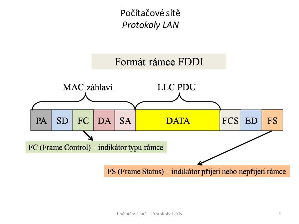 Počítačové sítě Protokoly LAN Počítačové sítě - Protokoly LAN8