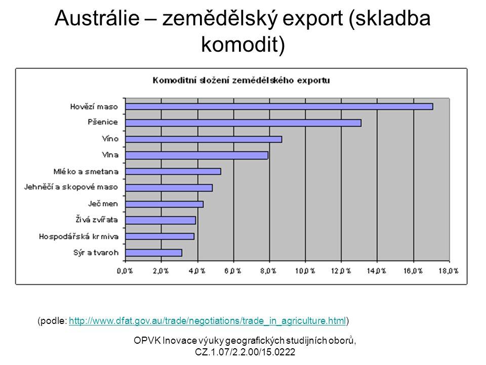 Austrálie – zemědělský export (skladba komodit) OPVK Inovace výuky geografických studijních oborů, CZ.1.07/2.2.00/15.0222 (podle: http://www.dfat.gov.