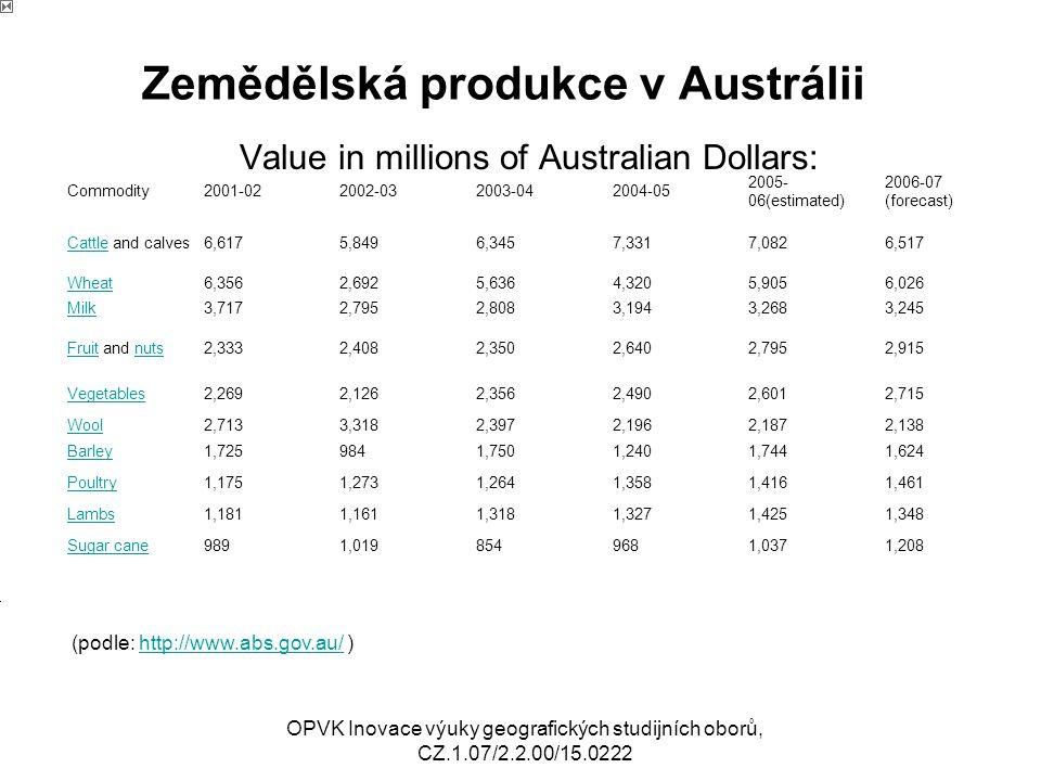 Zemědělská produkce v Austrálii Value in millions of Australian Dollars: OPVK Inovace výuky geografických studijních oborů, CZ.1.07/2.2.00/15.0222 Com
