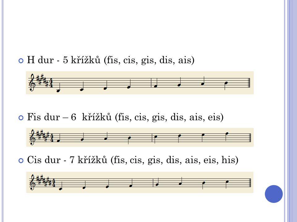 H dur - 5 křížků (fis, cis, gis, dis, ais) Fis dur – 6 křížků (fis, cis, gis, dis, ais, eis) Cis dur - 7 křížků (fis, cis, gis, dis, ais, eis, his)