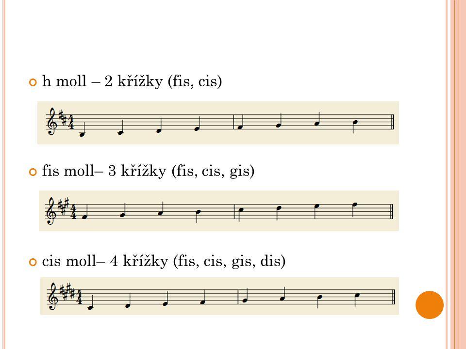 gis moll - 5 křížků (fis, cis, gis, dis, ais) dis moll – 6 křížků (fis, cis, gis, dis, ais, eis) ais moll - 7 křížků (fis, cis, gis, dis, ais, eis, his)
