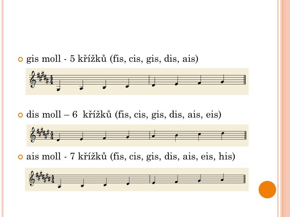 N EZAPOMEŇTE pořadí křížků ve stupnicích je: fis, cis, gis, dis, ais, eis, his pořadí mollových stupnic s křížky zachycuje tzv.