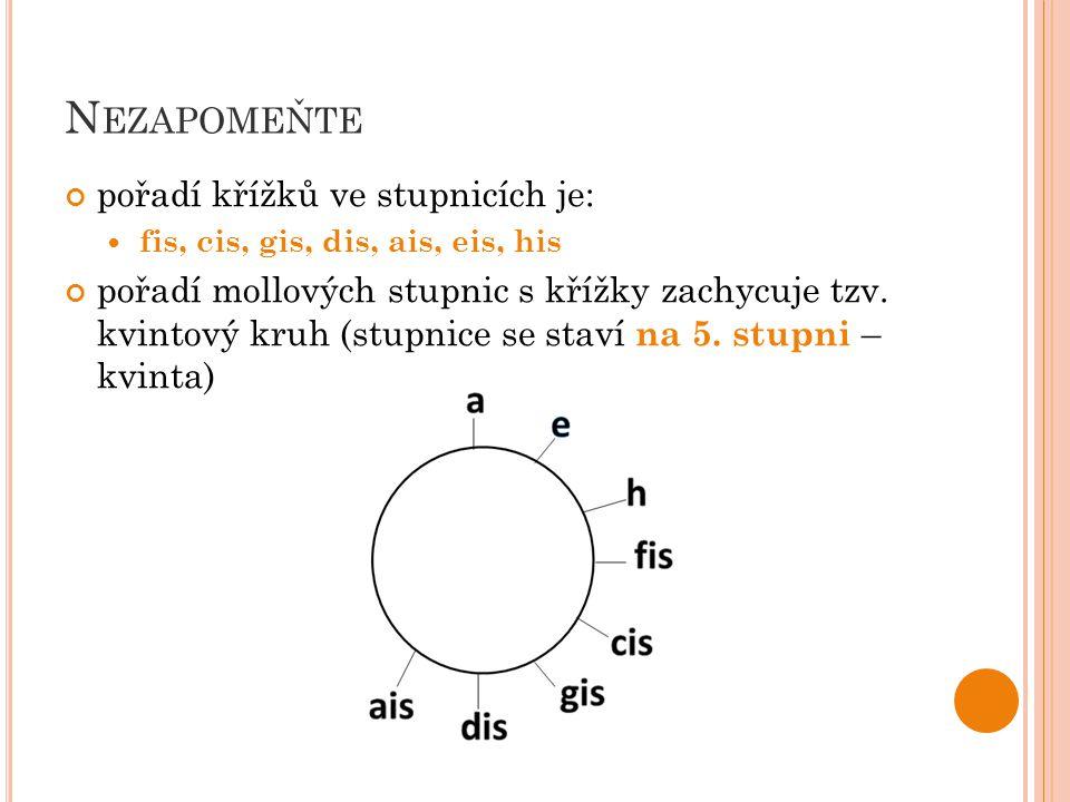 N EZAPOMEŇTE pořadí křížků ve stupnicích je: fis, cis, gis, dis, ais, eis, his pořadí mollových stupnic s křížky zachycuje tzv. kvintový kruh (stupnic