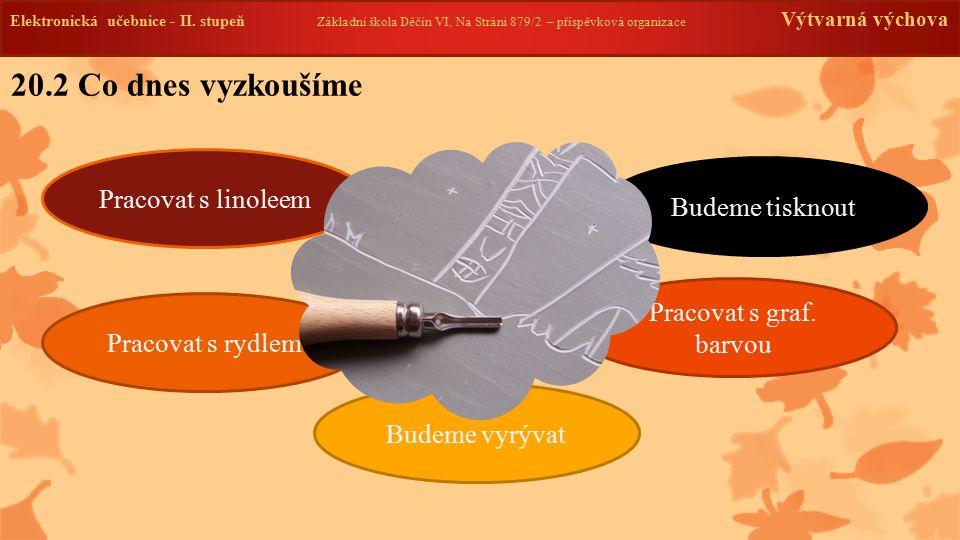 Elektronická učebnice -II. stupeň Základní škola Děčín VI, Na Stráni 879/2 – příspěvková organizace Výtvarná výchova 20.2 Co dnes vyzkoušíme Elektroni