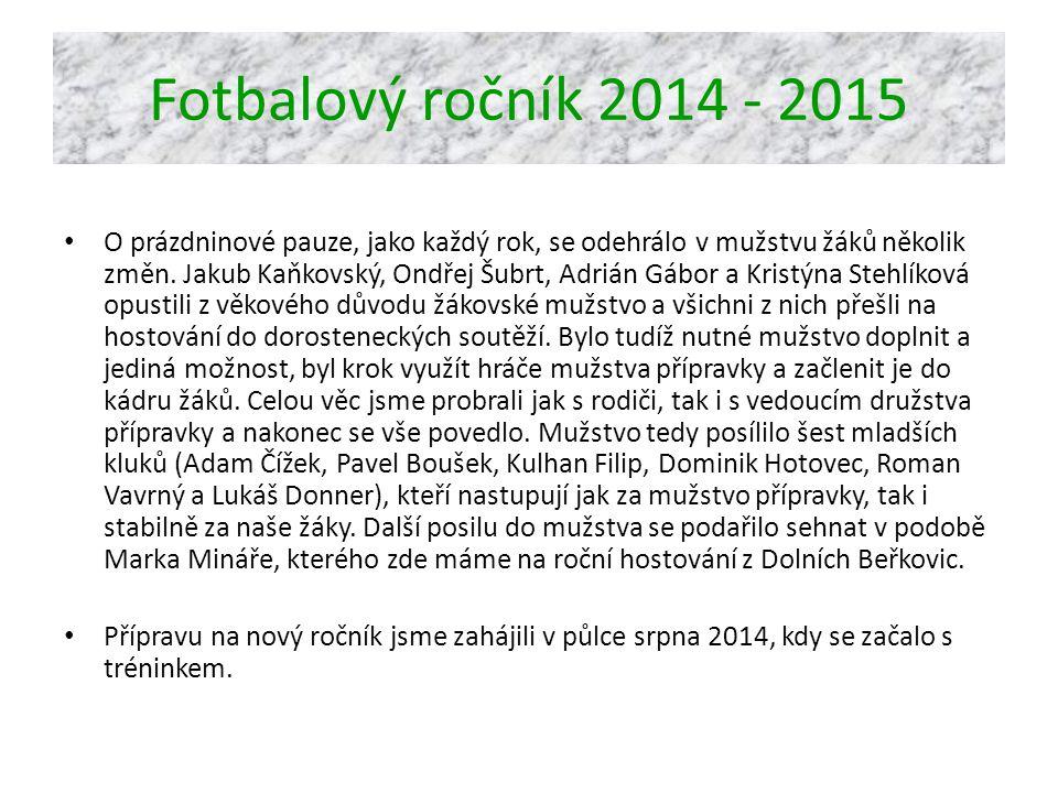 Fotbalový ročník 2014 - 2015 O prázdninové pauze, jako každý rok, se odehrálo v mužstvu žáků několik změn.