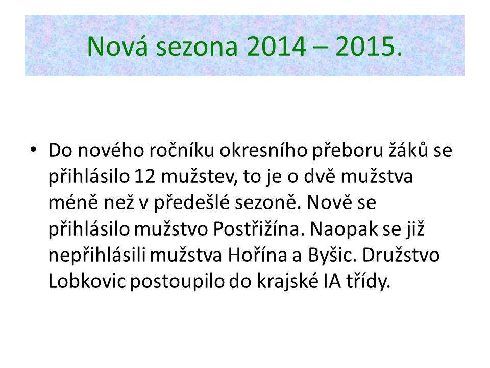 Nová sezona 2014 – 2015.