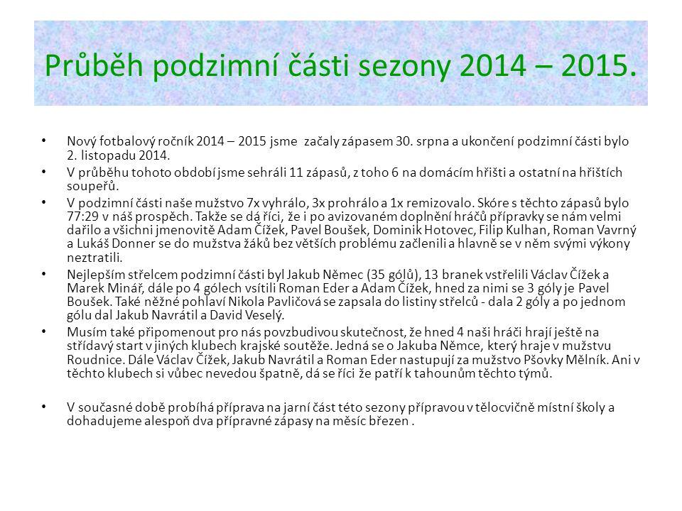 Průběh podzimní části sezony 2014 – 2015. Nový fotbalový ročník 2014 – 2015 jsme začaly zápasem 30.