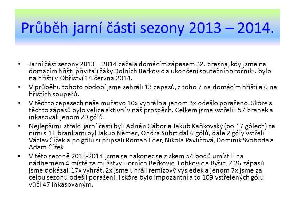 Jaro 2014 v číslech.