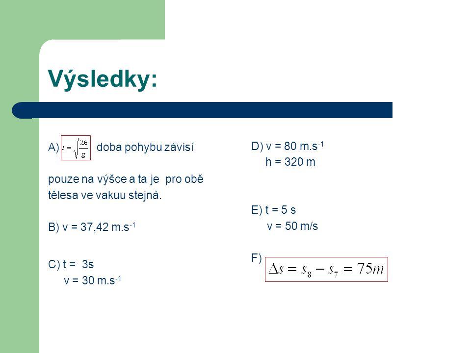 Výsledky: A) doba pohybu závisí pouze na výšce a ta je pro obě tělesa ve vakuu stejná.