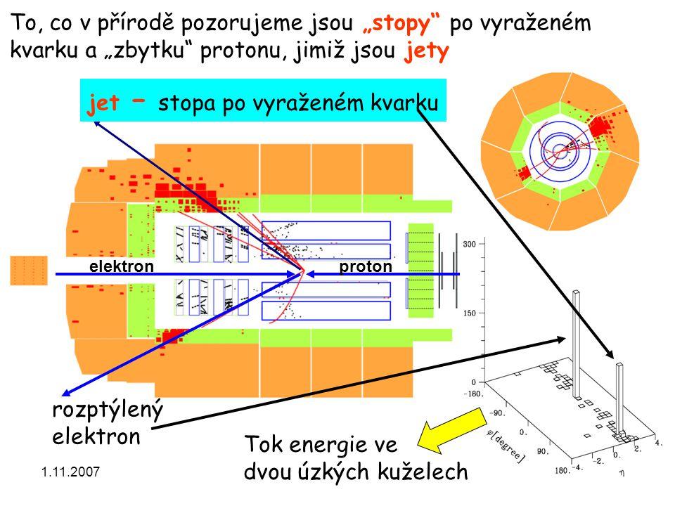 """1.11.2007Malá skála15 jet – stopa po vyraženém kvarku elektronproton To, co v přírodě pozorujeme jsou """"stopy po vyraženém kvarku a """"zbytku protonu, jimiž jsou jety rozptýlený elektron Tok energie ve dvou úzkých kuželech"""