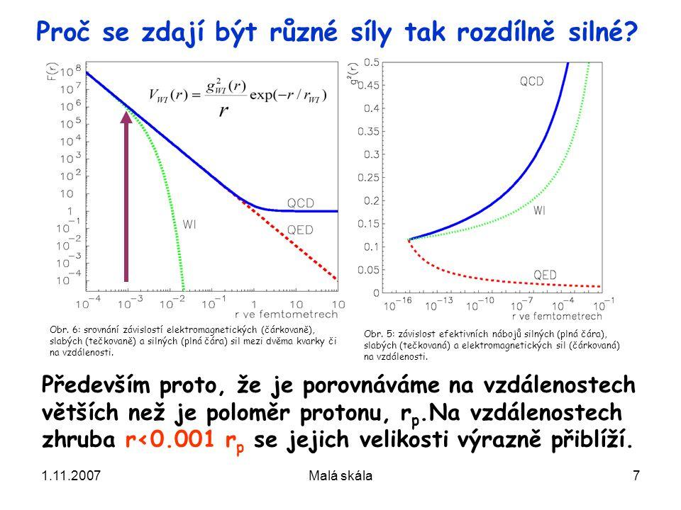 """1.11.2007Malá skála28 Gravitační potenciál ve 3+n prostorových dimenzích: pokud je n dimenzí """"svinuto do válce o poloměru R, má gravitační zákon jiný tvar pro malé a velké vzdálenosti: Planckova hmotnost ve 3+n dimezích, již položíme rovnou cca m EW =300 GeV Efektivní Planckova hmotnost ve 3 dimenzích řádu 10 19 GeV je důsledkem velkého R!"""