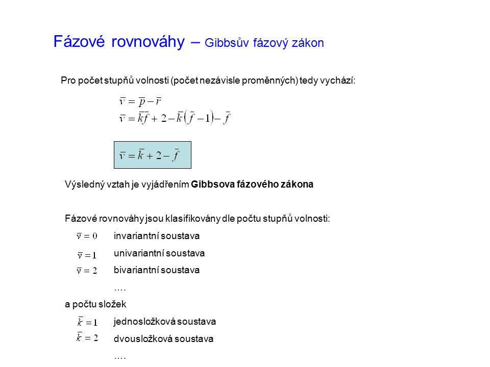 Fázové rovnováhy – Gibbsův fázový zákon Pro počet stupňů volnosti (počet nezávisle proměnných) tedy vychází: Výsledný vztah je vyjádřením Gibbsova fáz