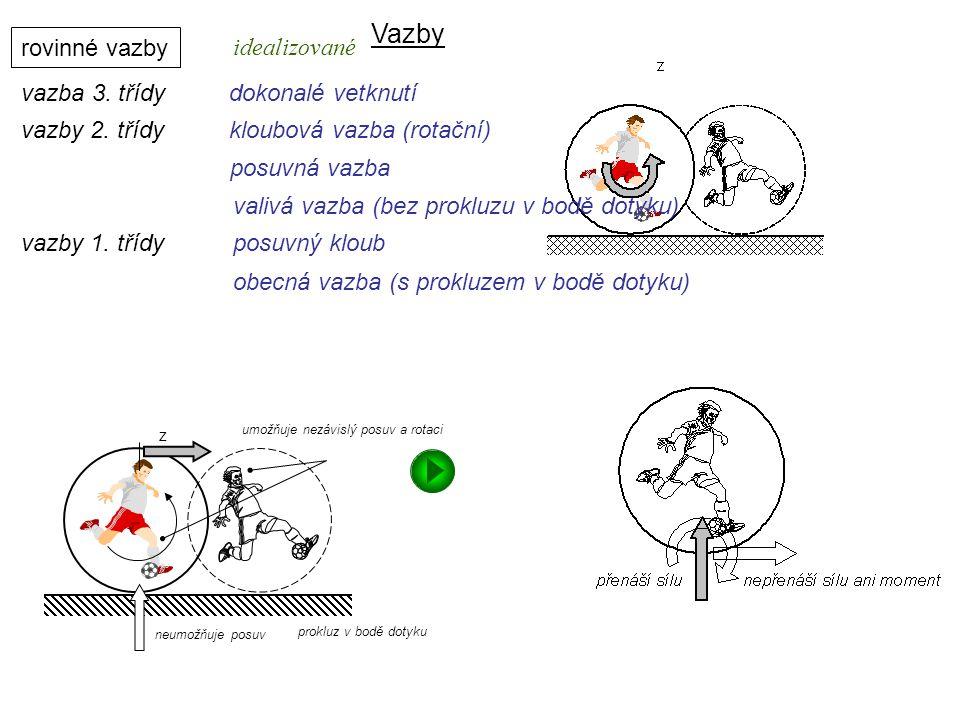 Vazby rovinné vazby vazba 3. třídydokonalé vetknutí Dynamika I, 8. přednáška vazby 2. třídykloubová vazba (rotační) posuvná vazba vazby 1. třídyposuvn