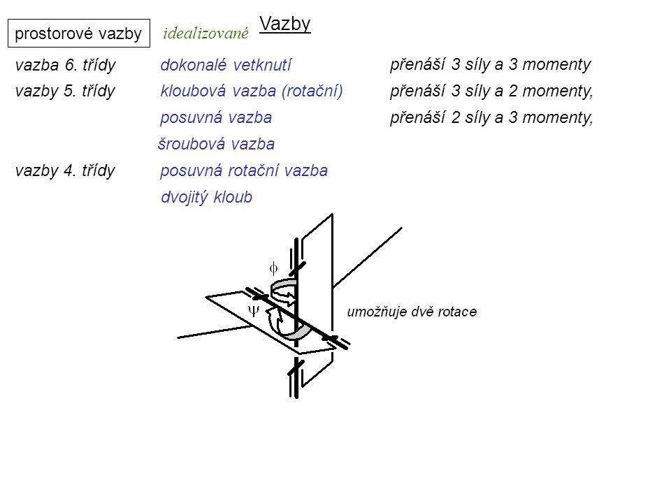 Vazby prostorové vazby vazba 6.třídydokonalé vetknutí Dynamika I, 8.
